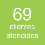 69 clientes atendidos