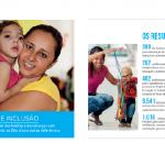 Unicef - Redes de Inclusão