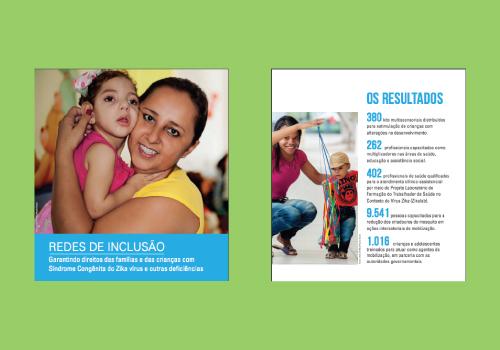 Unicef - projeto Redes de Inclusão